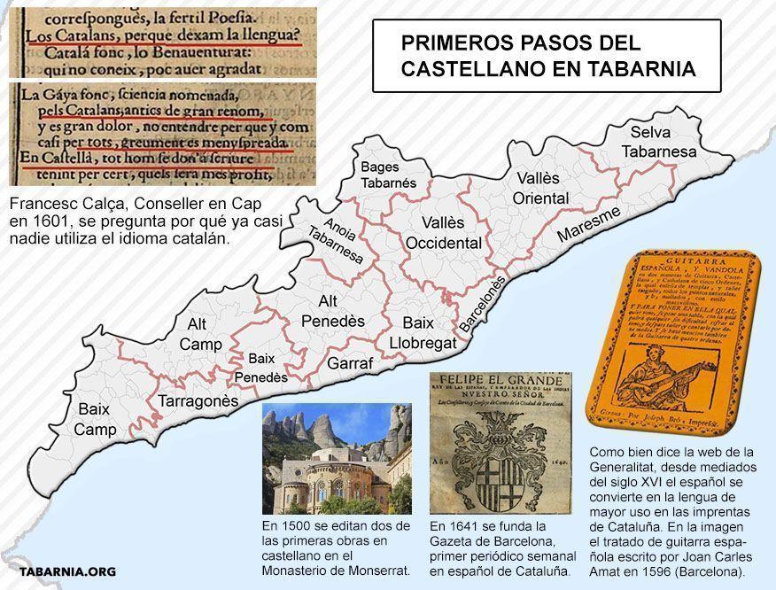 Historia del idioma castellano en Tabarnia.