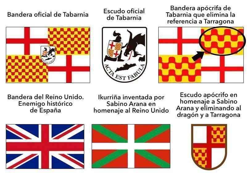 Bandera y escudo oficiales de Tabarnia.