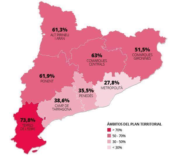 Uso del catalán en Tabarnia.